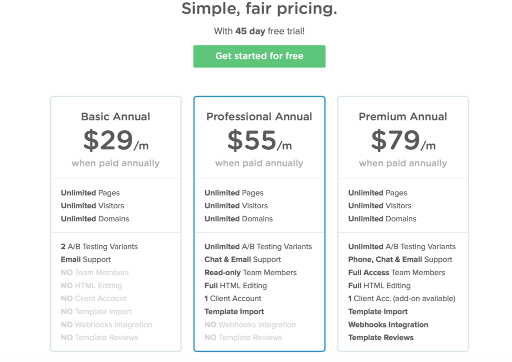 Instapage Pricing Model