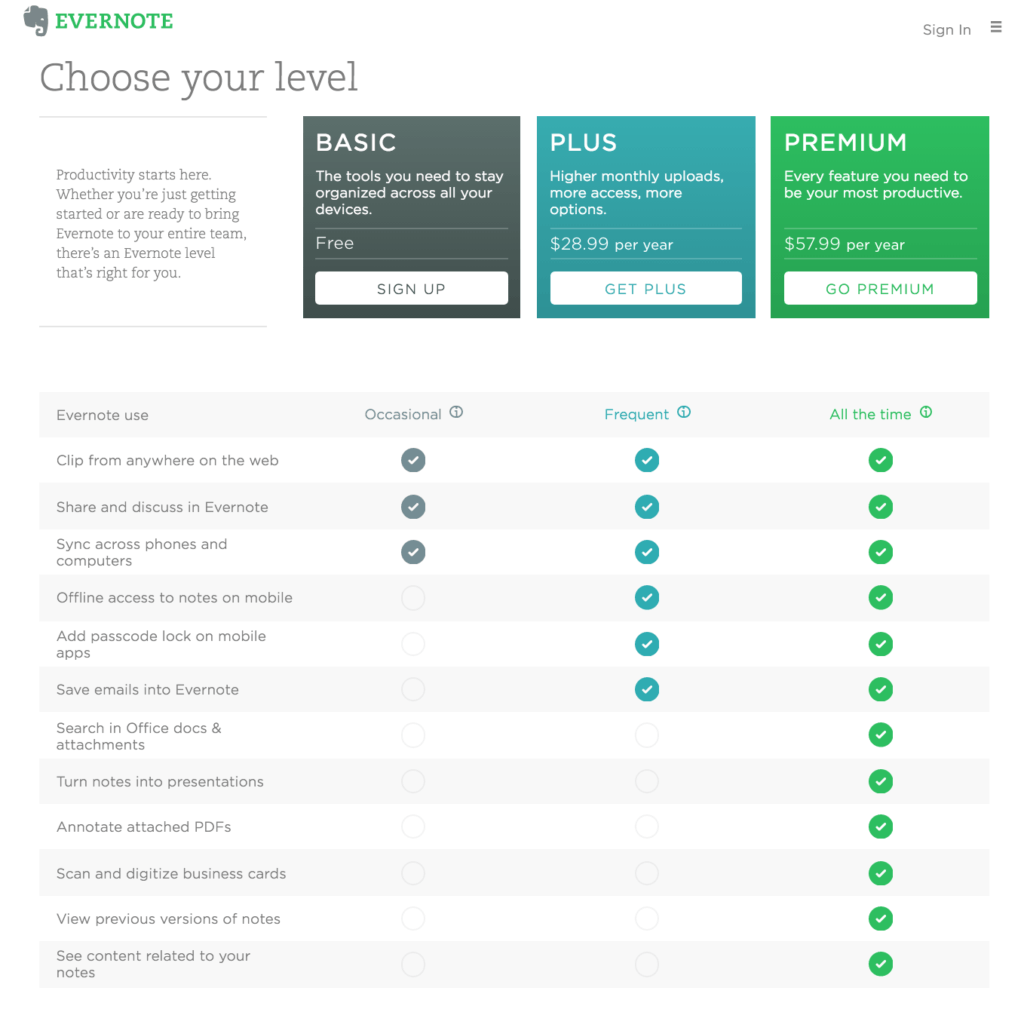 Evernote Pricing page