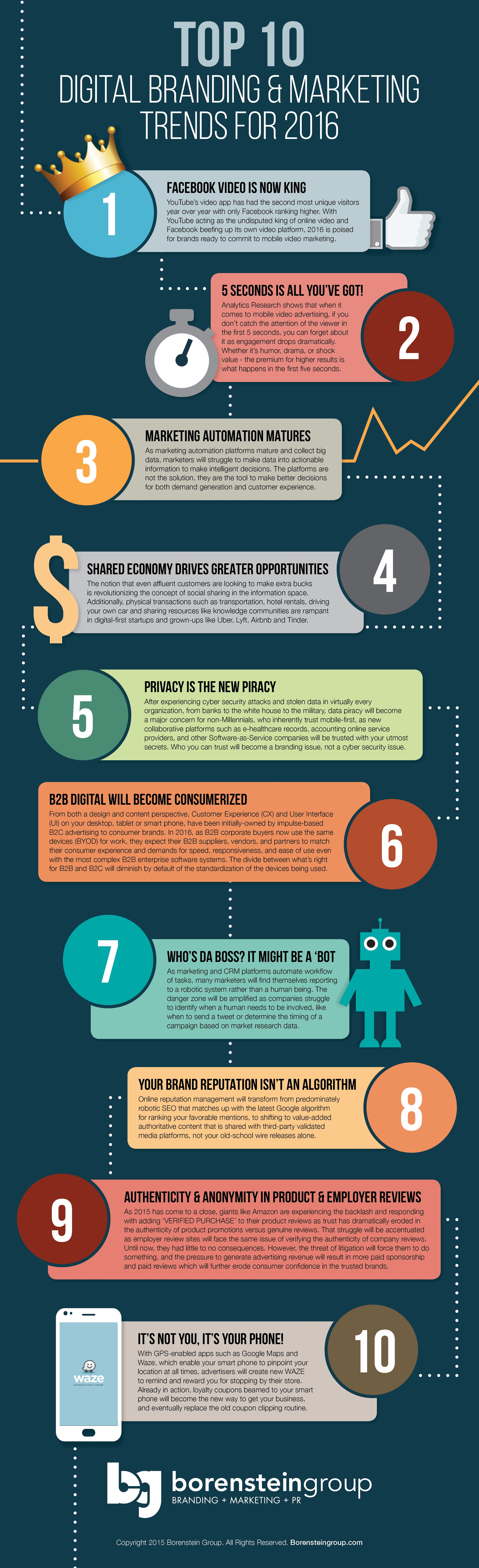 Top 10 digital trends infographic