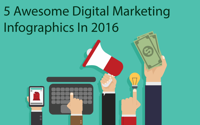 digiltal-marketing-infographics-2016-header