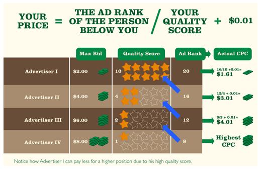 quality score illustration