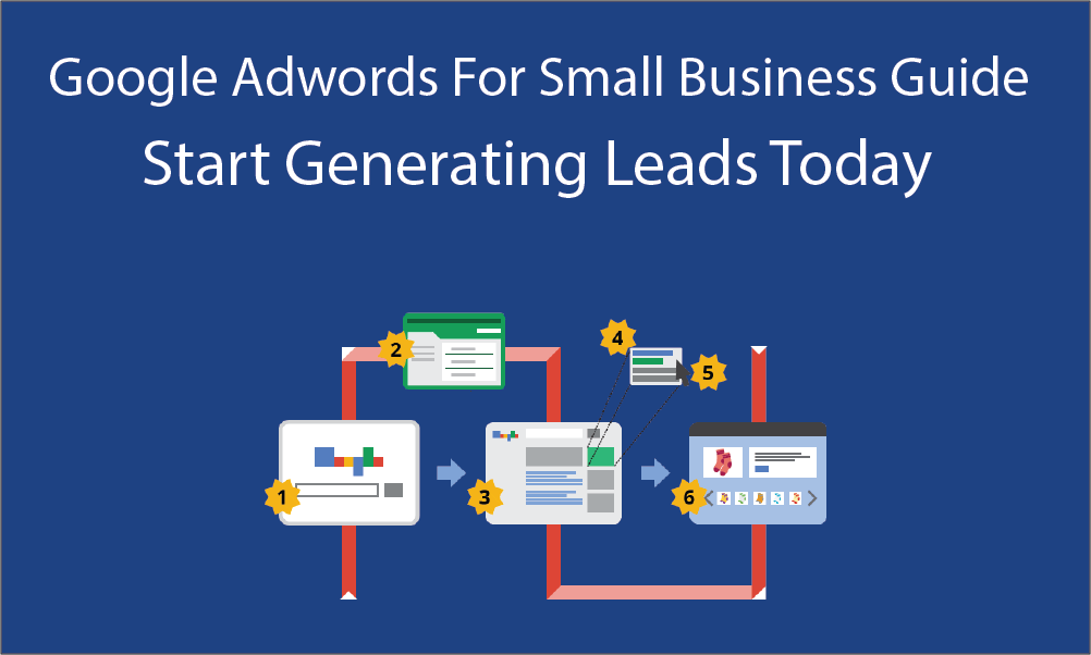 Adwords Guide Banner Image