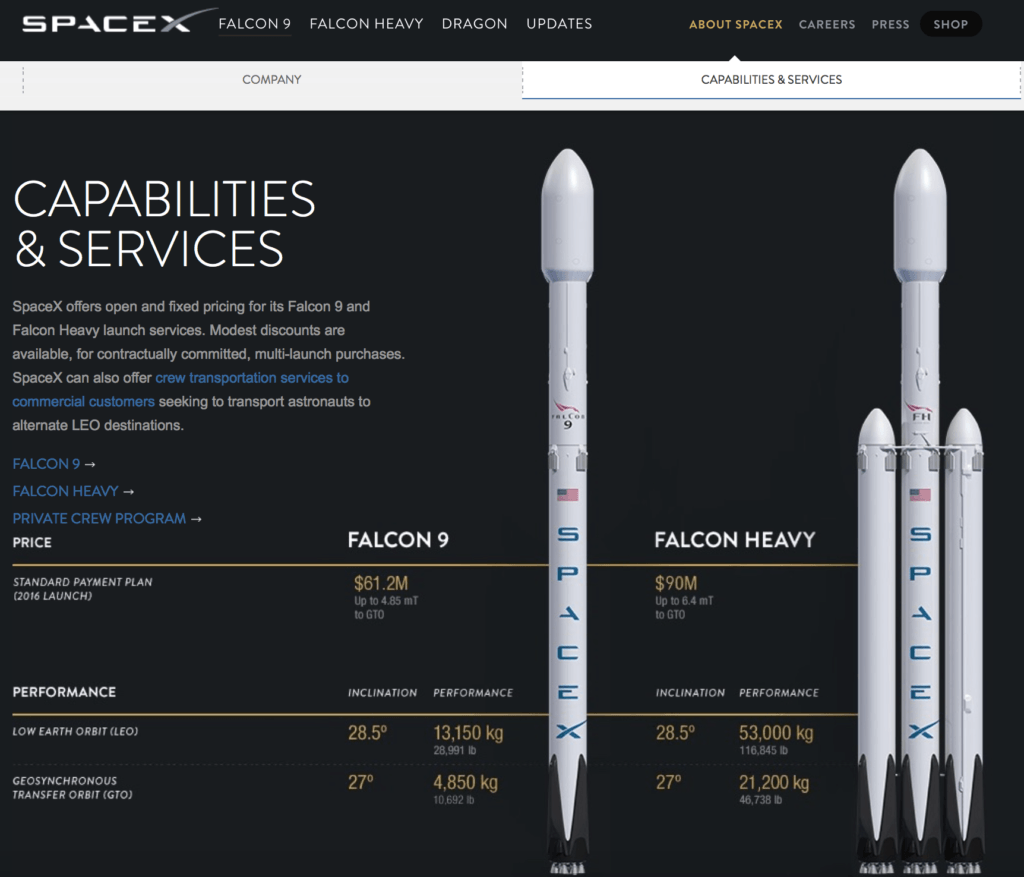 SpaceX pricing page