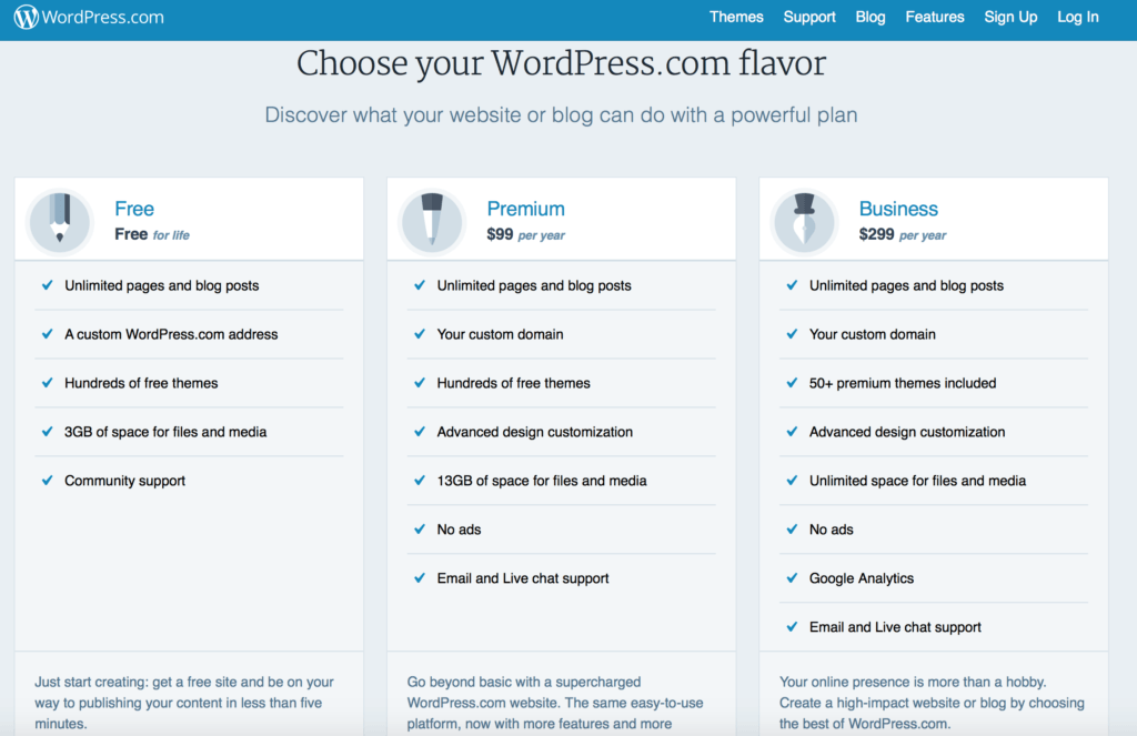 Wordpress.com pricing plan