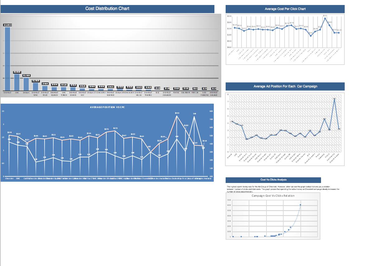 Excel Custom Reports