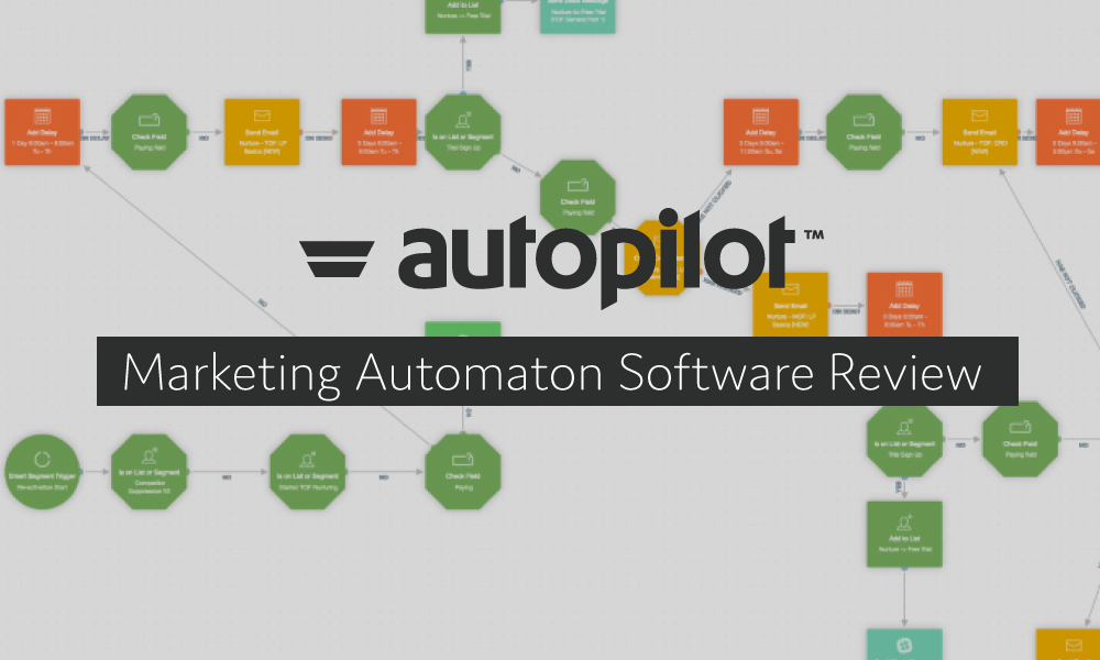 autopilot-review-hero-image