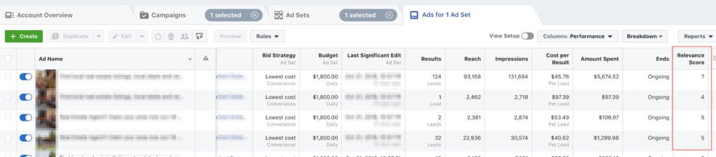 Relevance score for different facebook ads